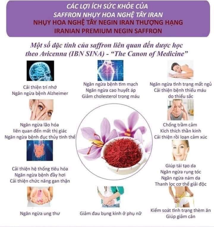 công dụng và thành phần của saffron